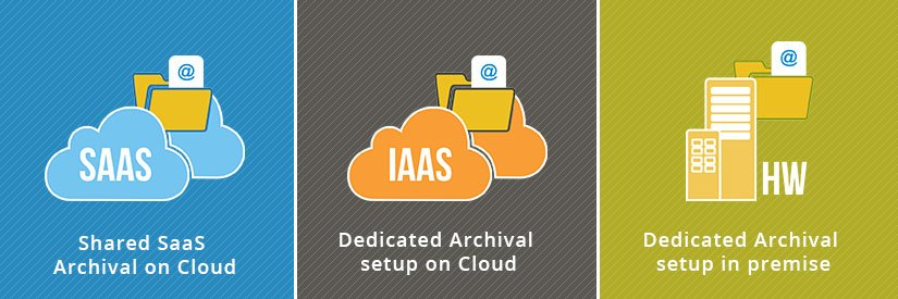 Email Archiving Solutions Comparison: Shared SaaS vs Dedicated Cloud vs On Premise Server