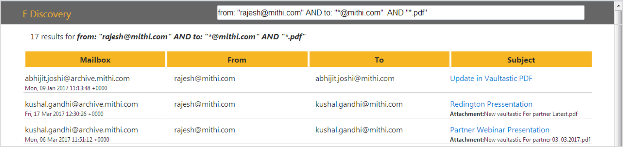 ediscovery: Search if Rajesh has sent any mail to anybody in Mithi with a PDF attachment?