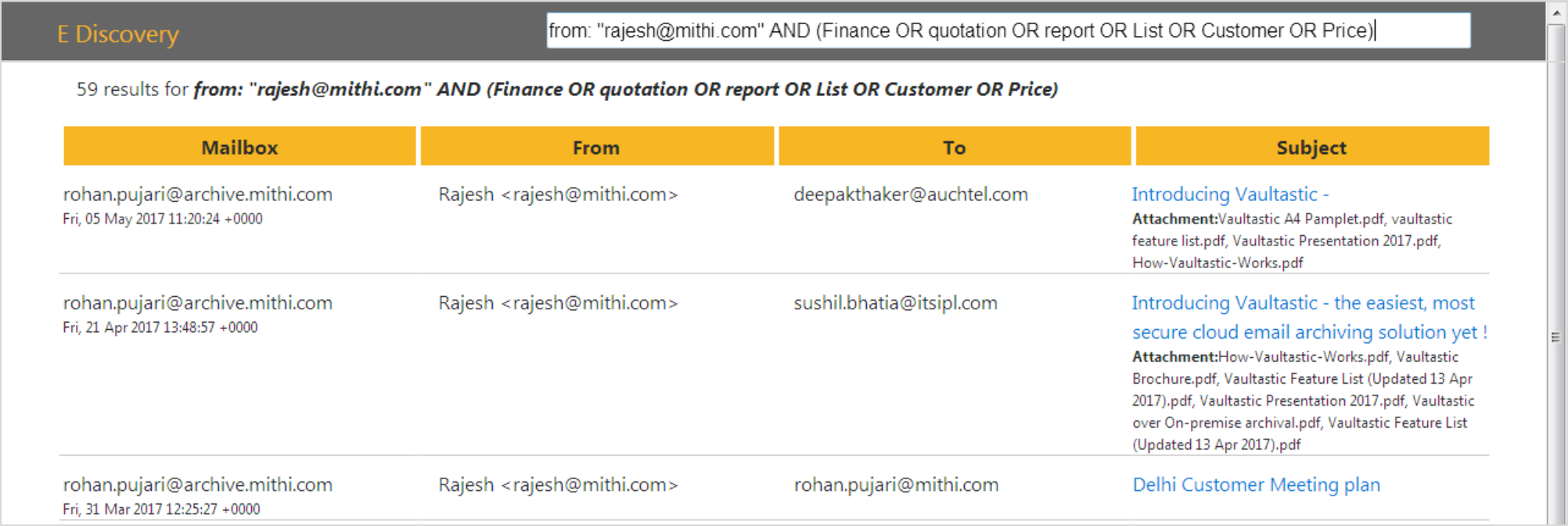 "ediscovery: Search if Rajesh has sent any mail to anybody, with any of these words ""Finance"", ""Quotation"", ""report"", ""List"", ""Customer"", or ""Quote""?"