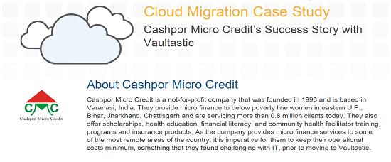 Cashpor Micro Credit